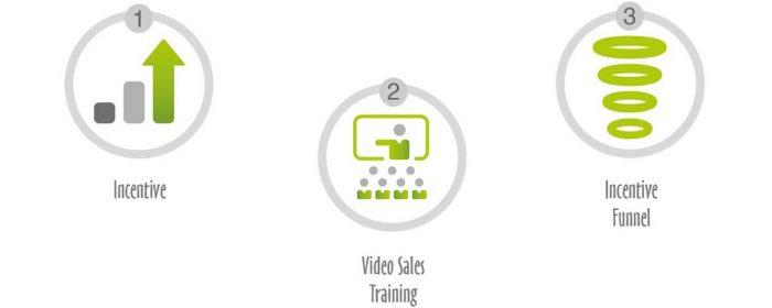 Coachtive blog schema